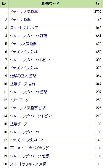 2010-12-kensaku.jpg (348×566)