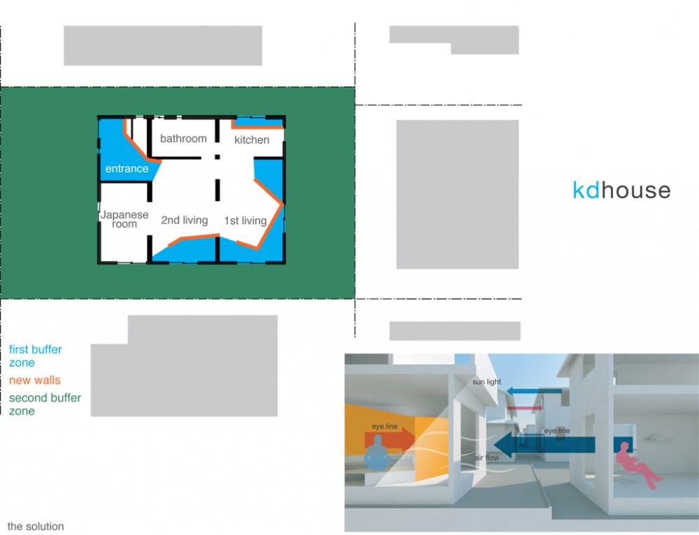Casa KD - GENETO