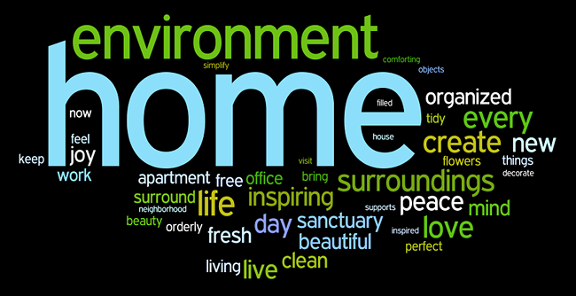 home and surroundings affirmations wordle