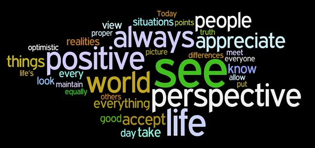 perspective affirmations wordle