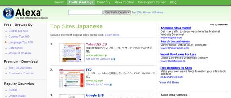 日本で最もアクセスされているサイトトップ100