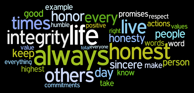 integrity affirmations wordle