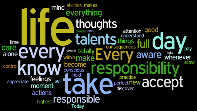 self-awareness affirmations wordle
