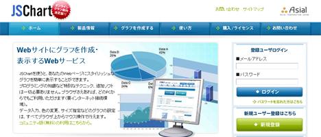 Webサイトにグラフを作成・ 表示するWebサービス