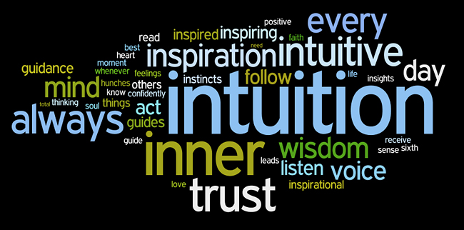 inspiration affirmations wordle