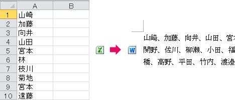 エクセルの列に入力した内容を、ワードに横並びに貼り付ける方法