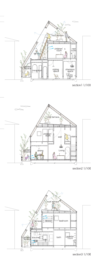 Casa Montblanc - Studio Velocity