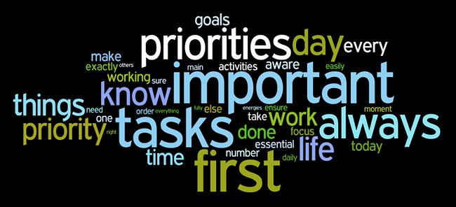 priorities affirmations wordle