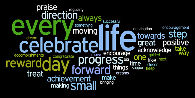 progress affirmations wordle