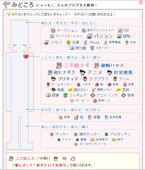 blogmidokoro01.jpg (300×352)